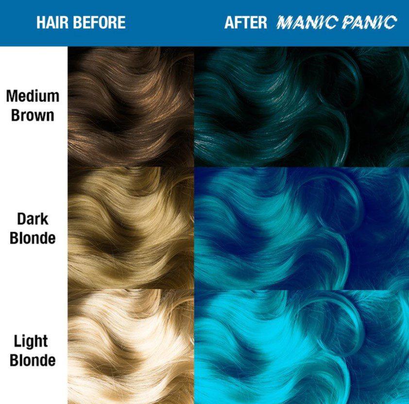 Açık Mavi Saç Hangi Renge Uygulanır Nasıl Görünür
